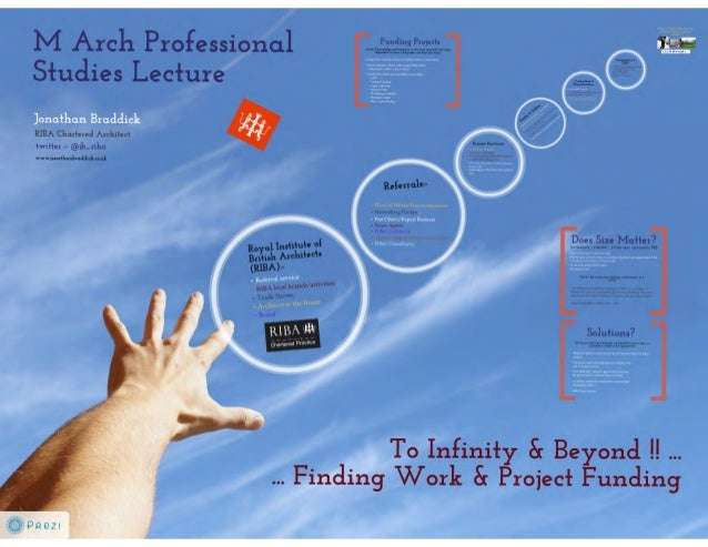Finding Work for Architects Lecture by Jonathan Braddick