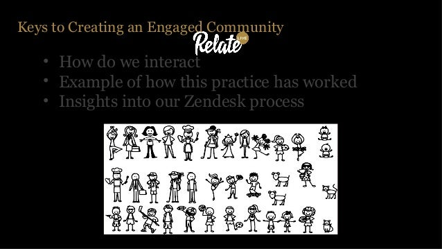 #RelateLive Keys to Creating an Engaged Community • How do we interact • Example of how this practice has worked • Insight...