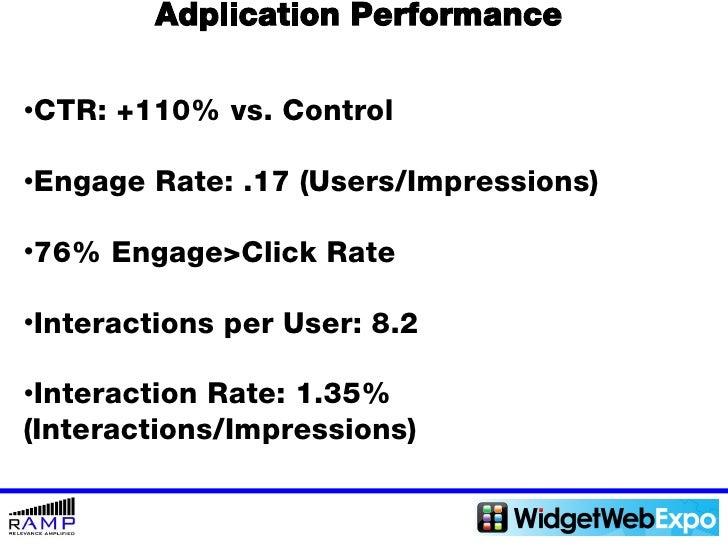 Adplication Performance  <ul><li>CTR: +110% vs. Control </li></ul><ul><li>Engage Rate: .17 (Users/Impressions) </li></ul><...