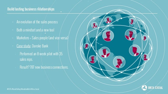 Build lasting business relationships • An evolution of the sales process • Both a mindset and a new tool • Marketers = Sal...
