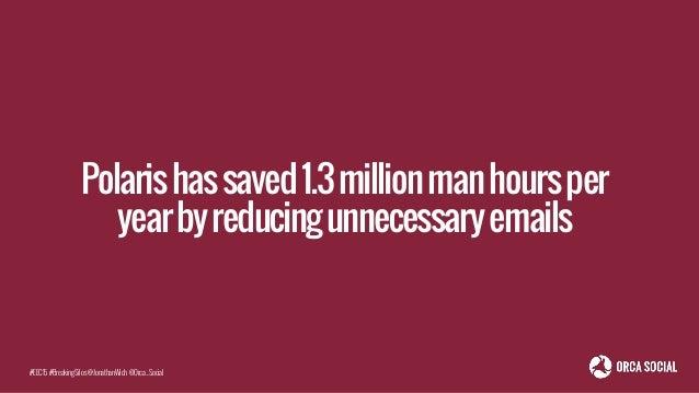 Polarishassaved1.3millionmanhoursper yearbyreducingunnecessaryemails #EEC15 #BreakingSilos @JonathanWich @Orca_Social