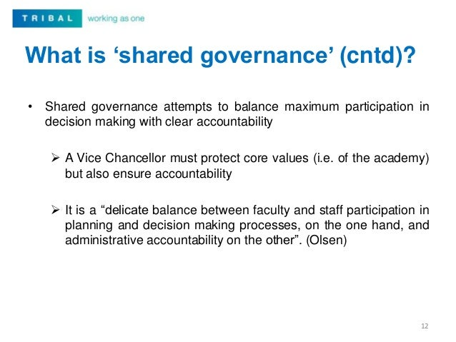 4 rules for effective corporate governance