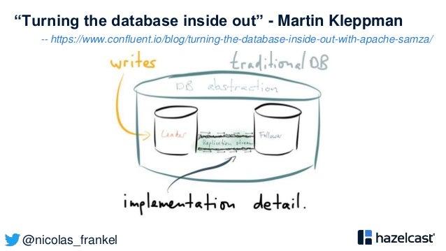 "@nicolas_frankel ""Turning the database inside out"" - Martin Kleppman -- https://www.confluent.io/blog/turning-the-database..."
