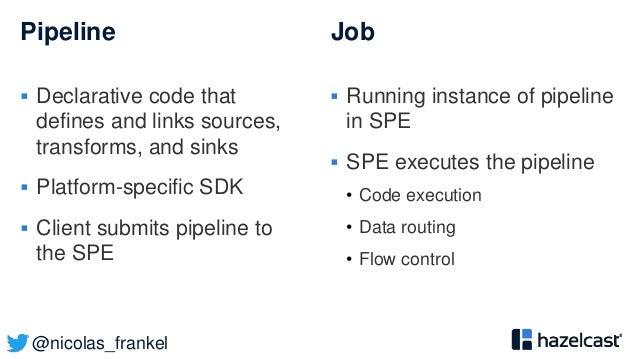@nicolas_frankel Pipeline Job  Declarative code that defines and links sources, transforms, and sinks  Platform-specific...