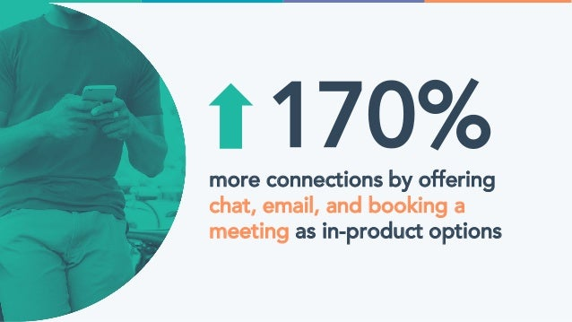 170%more connections by offering chat, email, and booking a meeting as in-product options