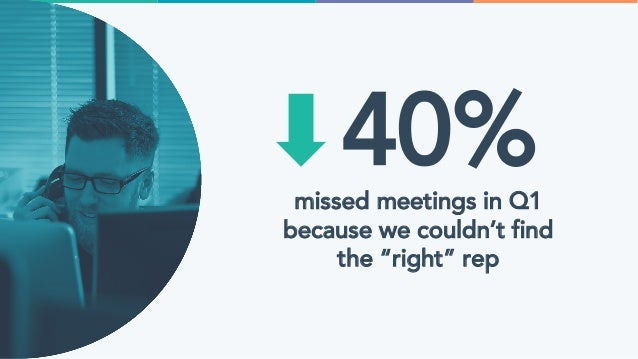 """40%missed meetings in Q1 because we couldn't find the """"right"""" rep"""
