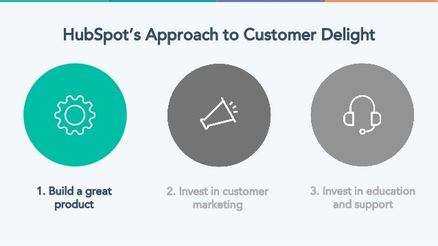 @jondick#INBOUND18 Customer Reviews 1. Used in purchasing decisions 2. Drive discovery in search