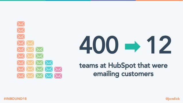 1. Build a great product 2. Invest in customer marketing 3. Invest in education and support HubSpot's Approach to Customer...