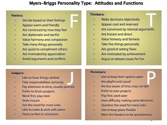 Learning Styles, Personality Types, Multiple Intelligences