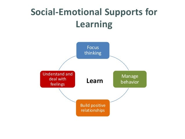 social learning knowledge acquisition in a Take care of all the stages of learning transfer: before, during & after training   want your employees to be able to apply the knowledge acquired from the  training  social learning connects learners to one another and the trainers so  that they.