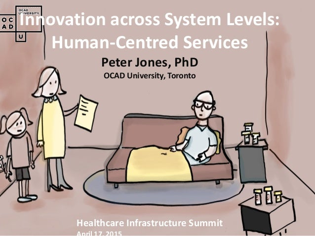 Copyright © 2015, Peter Jones Healthcare Infrastructure Summit Innovation across System Levels: Human-Centred Services Pet...