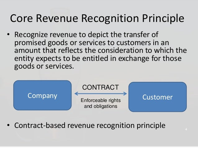 case 1 6 enron the revenue recognition principle Bus 424 chapter 7 study play revenue recognition principle enron case was direct cause of congressional passage of sox effects: 1.