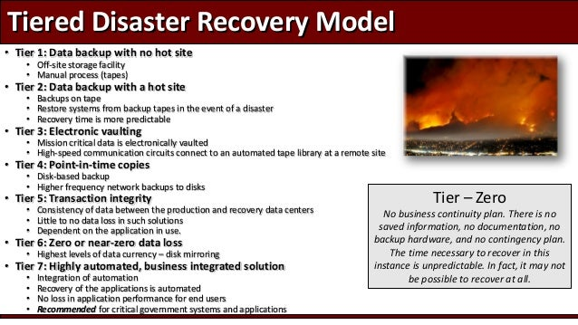 On-Premises Backup And Disaster Recovery Considerations