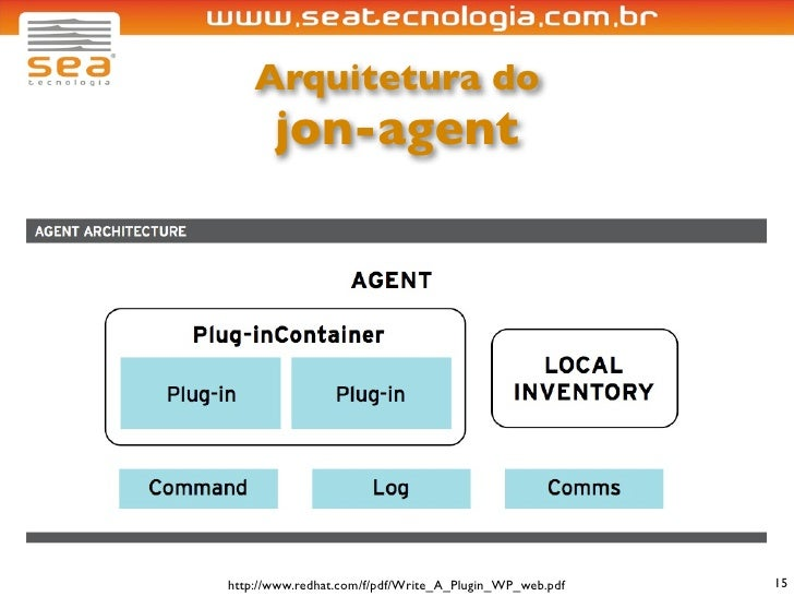Arquitetura do        jon-agent     http://www.redhat.com/f/pdf/Write_A_Plugin_WP_web.pdf   15