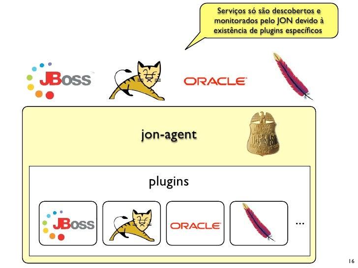 Serviços só são descobertos e             monitorados pelo JON devido à             existência de plugins específicos     j...