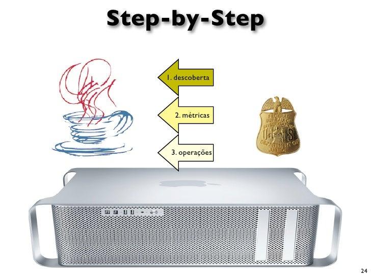 Step-by-Step      1. descoberta          2. métricas         3. operações                         24