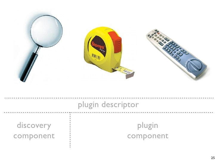 plugin descriptor   discovery                  plugin component                 component                                 ...