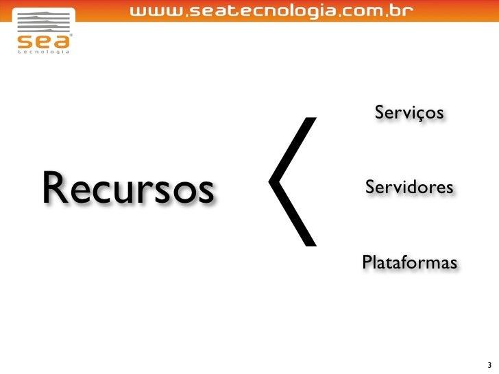 Serviços    Recursos   Servidores              Plataformas                             3