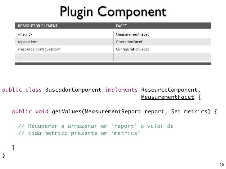 Plugin Component     public class BuscadorComponent implements ResourceComponent,                                         ...