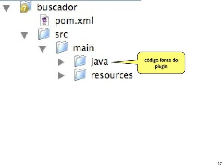 código fonte do      plugin                       37