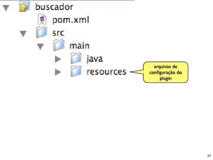 arquivos de configuração do      plugin                      37
