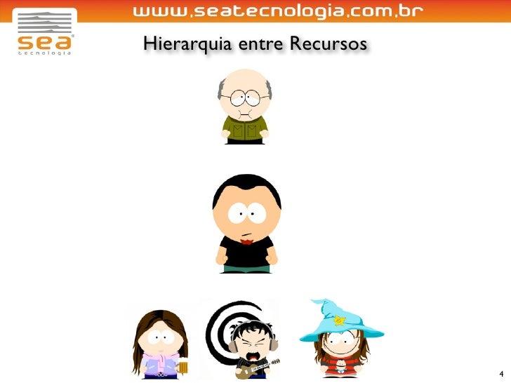 Hierarquia entre Recursos                                 4