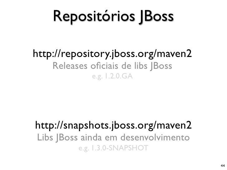 Repositórios JBoss  http://repository.jboss.org/maven2     Releases oficiais de libs JBoss              e.g. 1.2.0.GA     h...