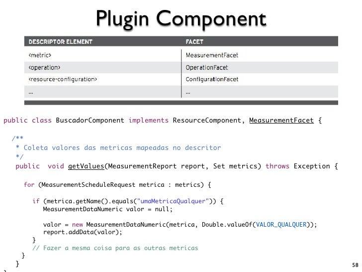 Plugin Component    public class BuscadorComponent implements ResourceComponent, MeasurementFacet {   /**   * Coleta valor...