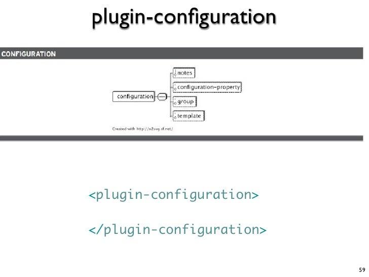 plugin-configuration     <plugin-configuration>  </plugin-configuration>                            59