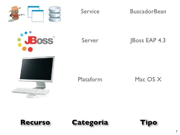 Service    BuscadorBean                Server     JBoss EAP 4.3                Plataform    Mac OS X     Recurso   Categor...