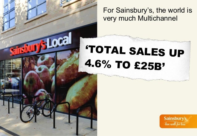sainsburys market strategy City analysts yesterday predicted that the market share gap between tesco and sainsbury's will continue to grow.
