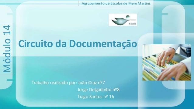 Trabalho realizado por: João Cruz nº7 Jorge Delgadinho nº8 Tiago Santos nº 16 Circuito da Documentação Módulo14 Agrupament...