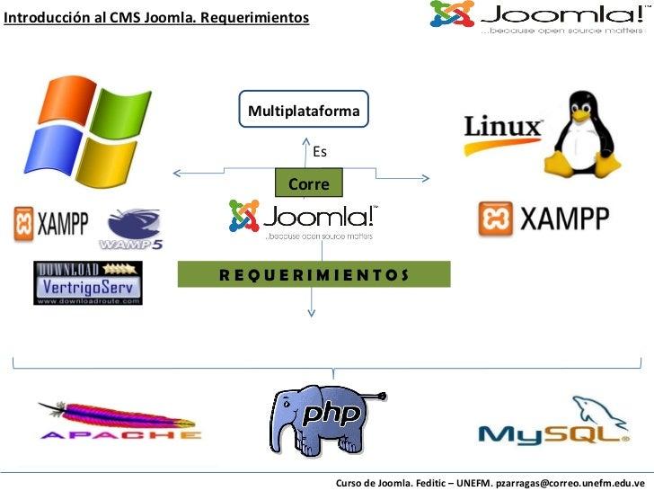 Introducción al CMS Joomla. Requerimientos Curso de Joomla. Feditic – UNEFM. pzarragas@correo.unefm.edu.ve Multiplataforma...