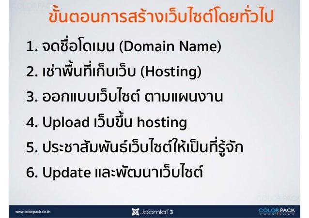 ขั้นตอนการสร้างเว็บไซต์โดยทั่วไป 1. จดชื่อโดเมน (Domain Name) 2. เช่าพื้นที่เก็บเว็บ (Hosting) 3. ออกแบบเว็บไซต์ ตามแผนงาน...