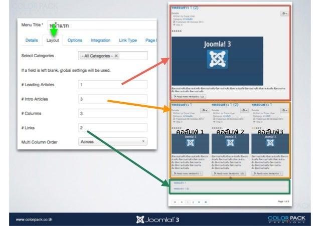 Module Manager โมดูล ใน Joomla เป็ นตัวตัวแสดงผล บนหน้าเว็บ มี 2 แบบ 1.โมดูลของ คอมโพเน้น 2.โมดูล ที<แสดงผลได้ด้วยตัวอง