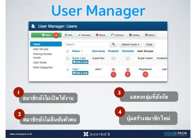 สร้าง Module User Menu 1 Module Manager 2 คลิ๊ก New 3 เลือกชนิดโมดูล Menu