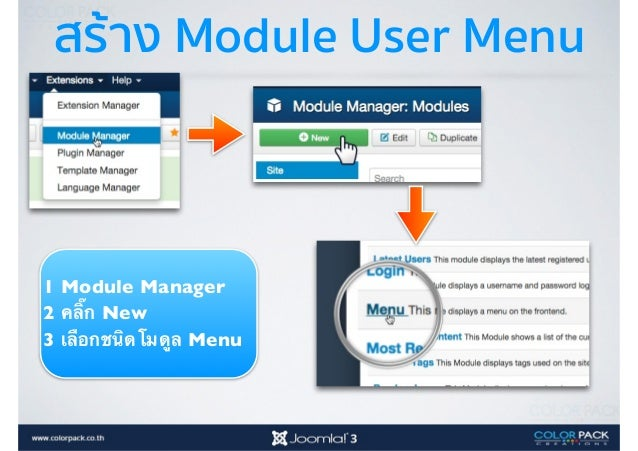 Joomla! Plugin L ภาษา เป็นส่วนเสริมที3แสดงเมนู คําอธิบายในจูมล่าเป็น ภาษาต่างๆได ้