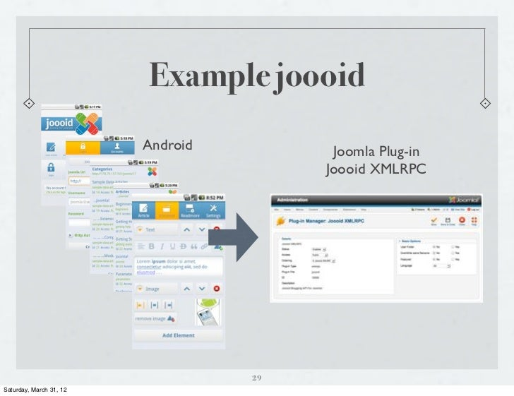 Joomla as a mobile app backend ideas, examples and experiences.