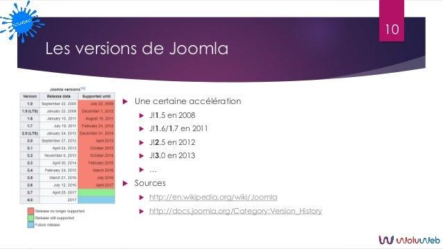 Les versions de Joomla  Une certaine accélération  J!1.5 en 2008  J!1.6/1.7 en 2011  J!2.5 en 2012  J!3.0 en 2013  …...