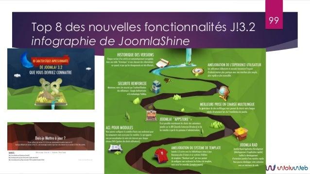 Top 8 des nouvelles fonctionnalités J!3.2 infographie de JoomlaShine 99