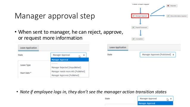 Payroll process step • Payroll can now transition the state Create a leave request
