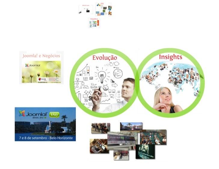 Joomla! e negócios – Evolução e Insights