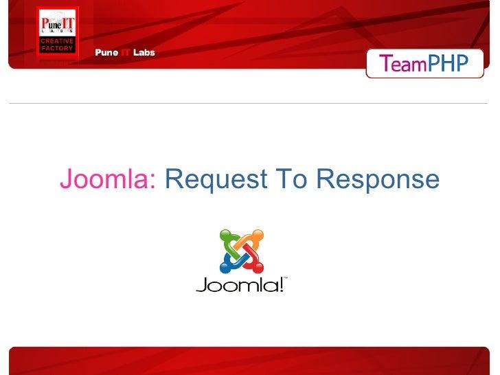 Joomla:   Request To Response
