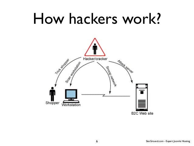 Secrets to a Hack-Proof Joomla Revealed