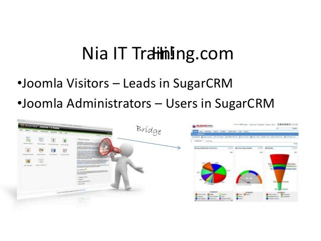 Hi!Nia IT Training.com •Joomla Visitors – Leads in SugarCRM •Joomla Administrators – Users in SugarCRM