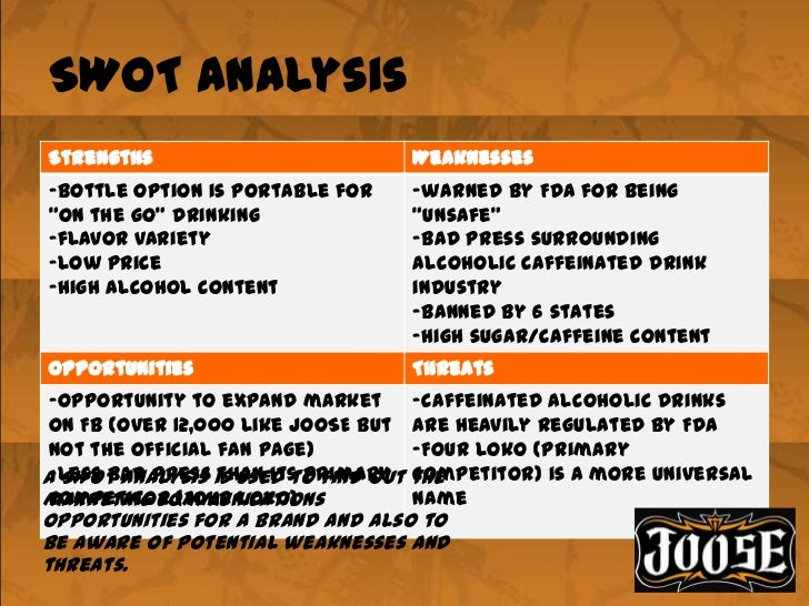 swot analysis on seagram alcohol Coca cola swot analysis  alcohol and drug abuse in leicester  way to lessen the consumption of alcohol and drugs after that the analysis and the gaps in the.
