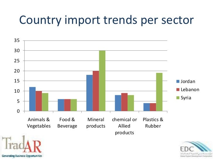 jordan import