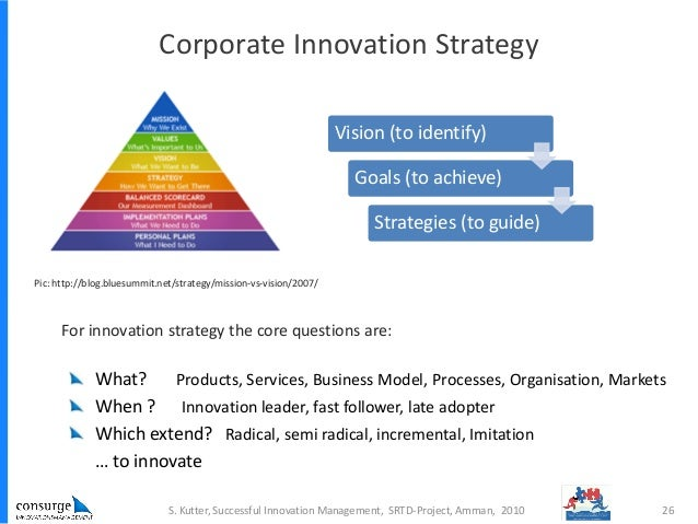 corporate culture is core competitiveness essay Chapter 4—the internal organization the internal organization: resources, capabilities - this section discusses how core competencies distinguish a company.