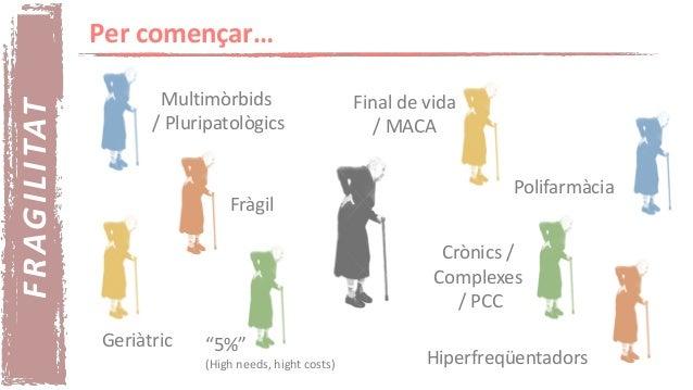 La fragilitat, una clau per abordar el tractament de les persones grans a l'atenció primària i a l'hospital Slide 2