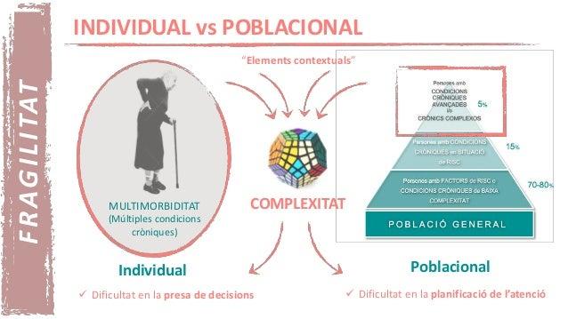 La fragilitat, una clau per abordar el tractament de les persones grans a l'atenció primària i a l'hospital Slide 3